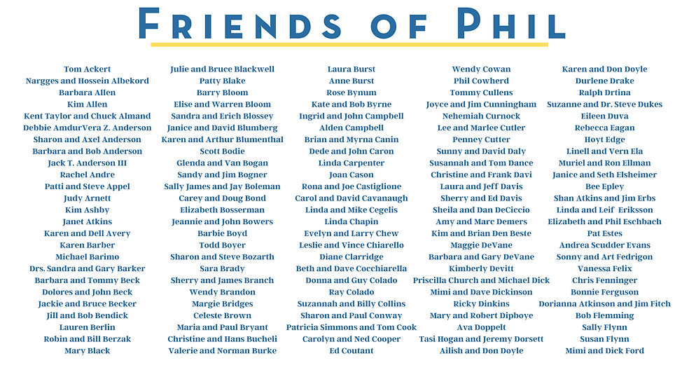 Friends of Phil List #1 (2).png