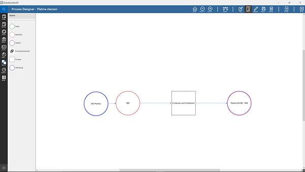 Prozessdesign Stanztechnik.jpg