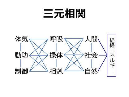 三元相関.jpg