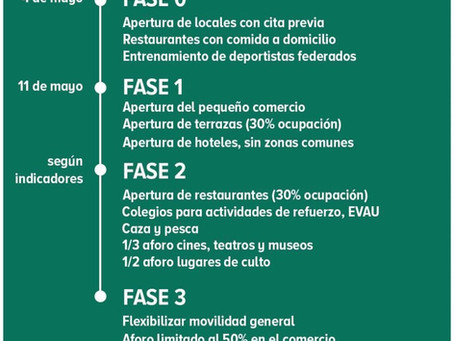 Measures for de-escalation - COVID-19 Update