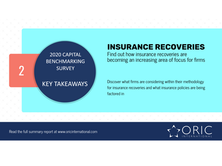 Insurance recoveries is an increasing area of focus for firms