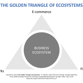The Golden Triangle of Ecosystems