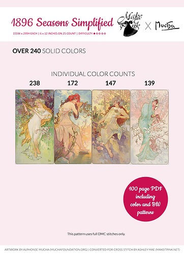 Alphonse Mucha's 1896 Seasons, Simplified Set