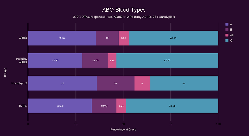 ABO Blood Types (1).png