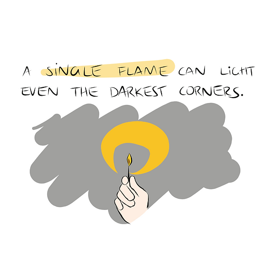 A Single Flame Greeting Card