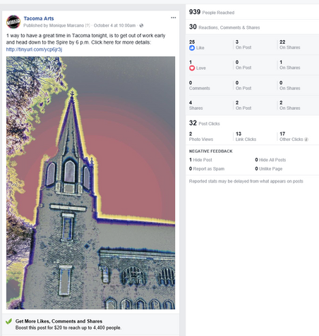 The Spire Post with Filter 939 reached 32 post clicks.PNG