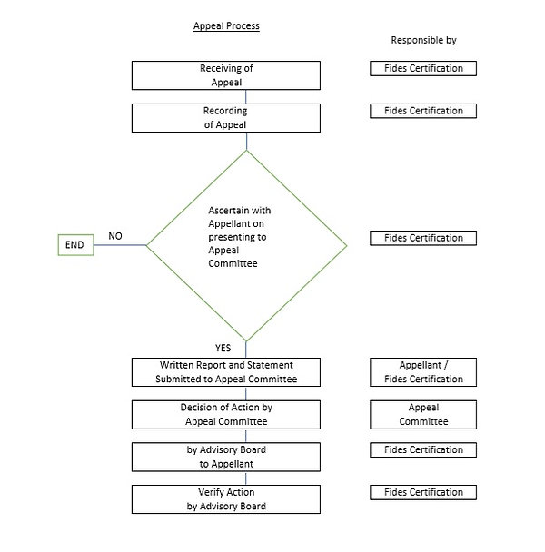 Appeal Process.jpg