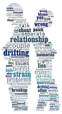 Loving Therapy, Hypnotherapy, Lisa Testart, Couples Counselling, Melbourne CBD, Heart Coaching