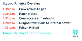 may launch america.jpg