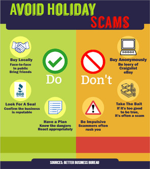 Holiday Scam Infographic