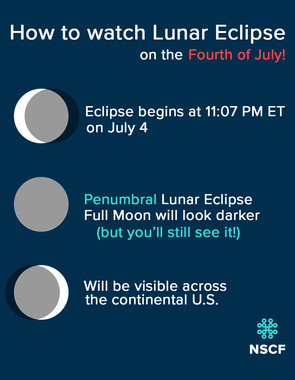 fourth of july eclipse.jpg