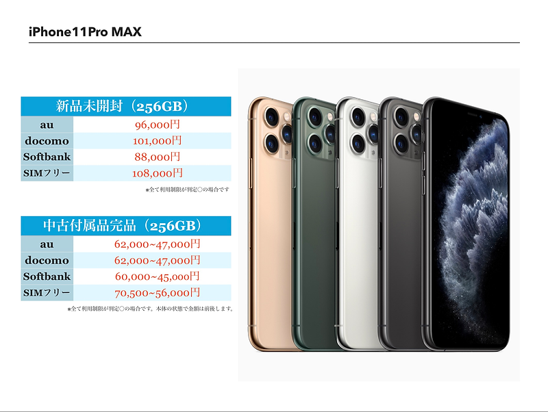 iPhone11Pro MAXを開く.png