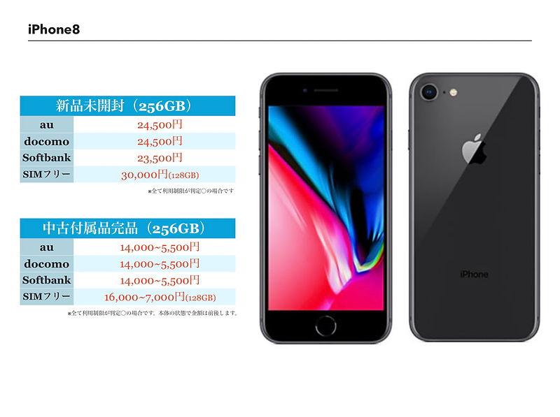 iPhone8を開く.png