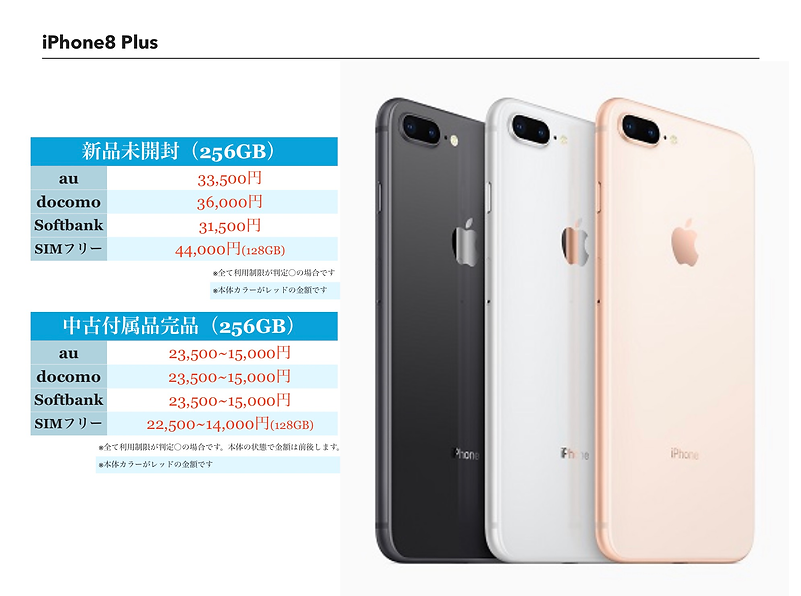 iPhone8Plusを開く.png