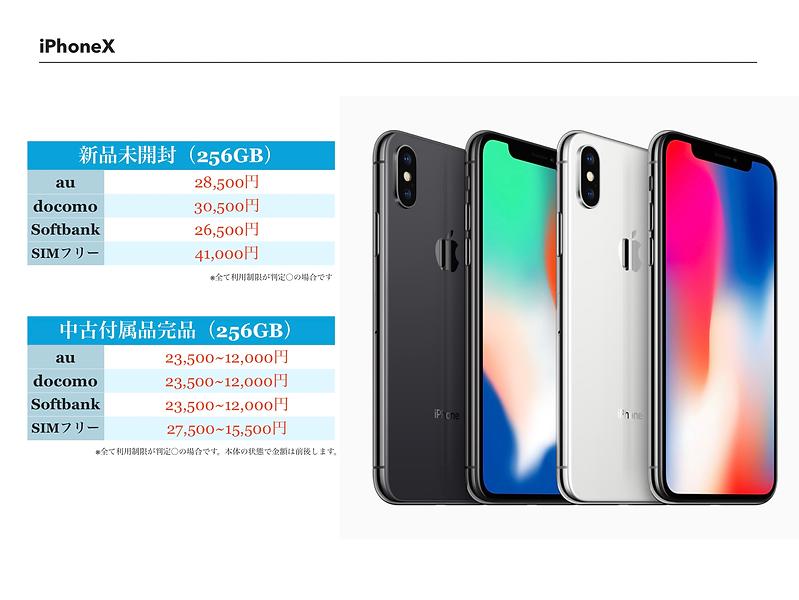 iPhoneXを開く.png