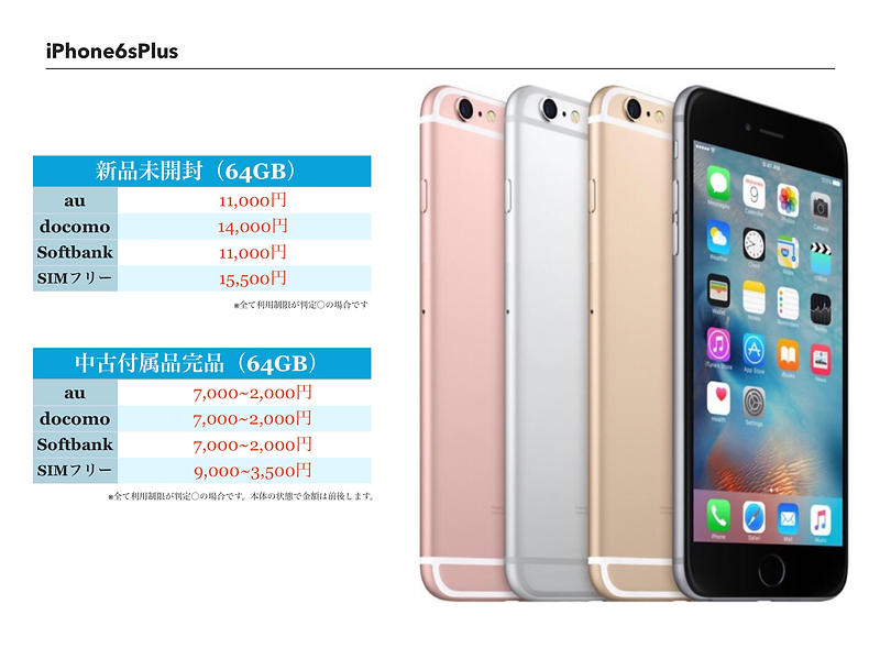 iPhone6sPlusを開く.png