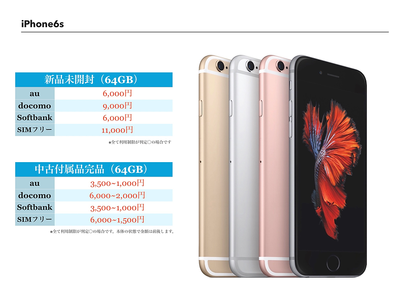 iPhone6sを開く.png