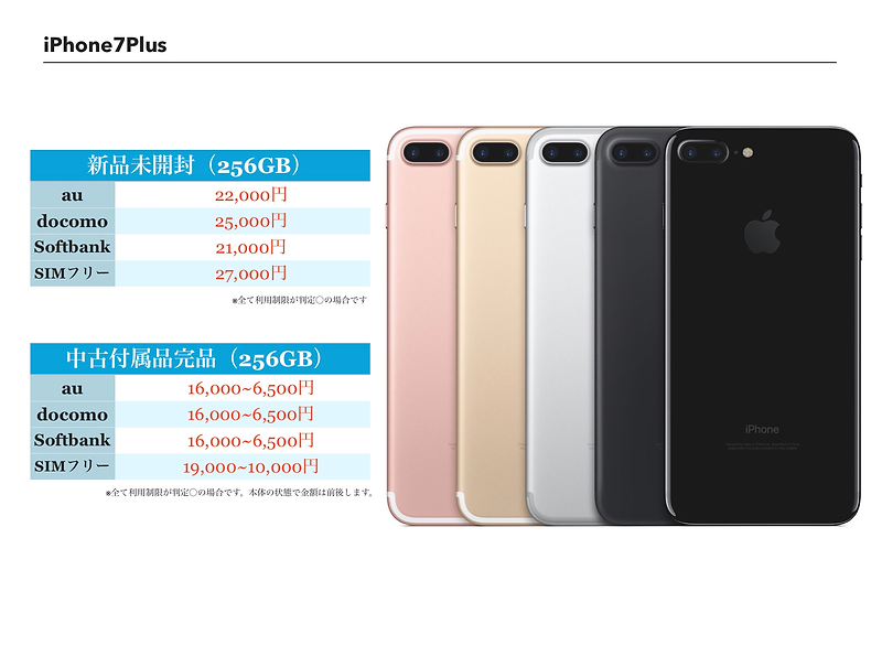 iPhone7Plusを開く.png