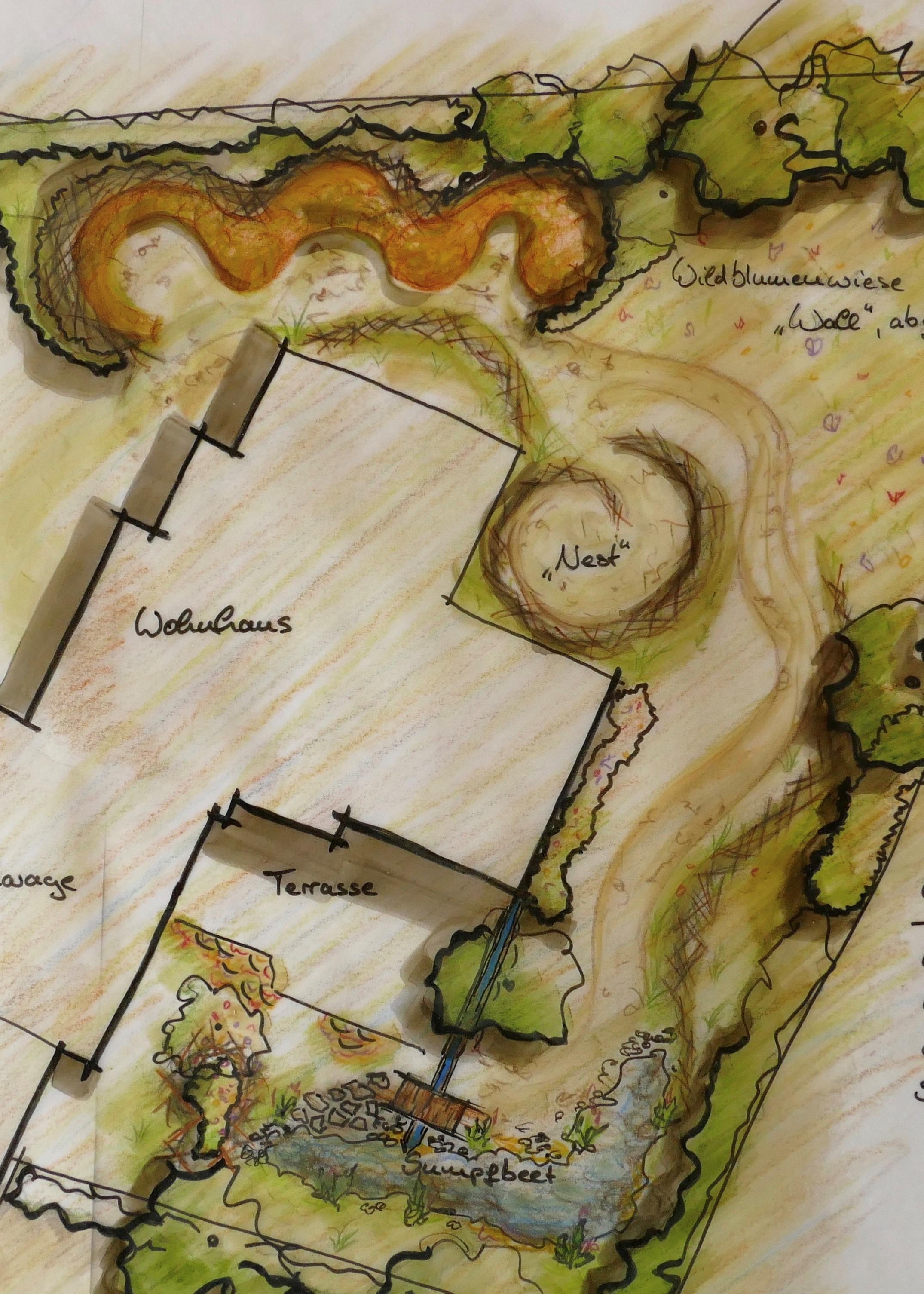 Naturgarten- oder Permakulturberatung