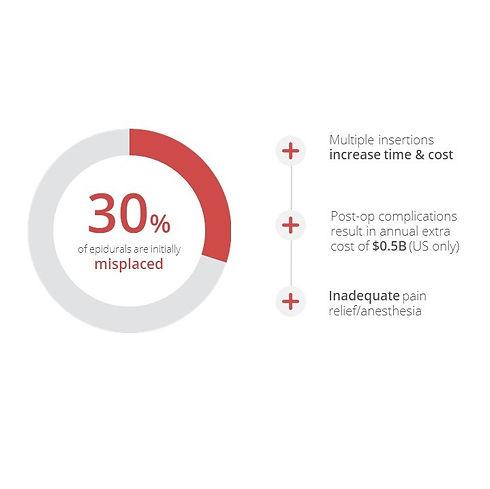 Omeq Medical Investor Deck June 21 - Copy - Copy.jpg