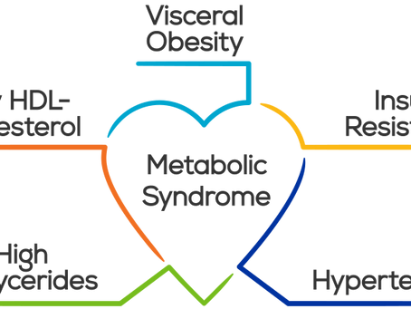 Sindrome Metabolica: cos'è e come combatterla con l'attività fisica