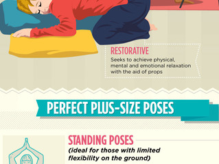 Yoga For Every Size -  Yoga Poses for Plus Size Curvy Women