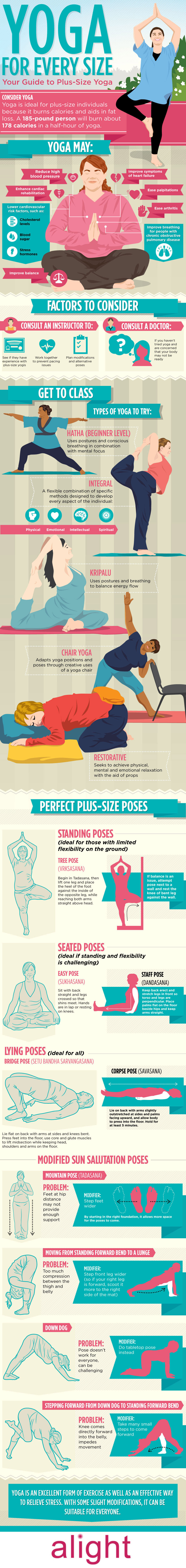 plus-size-yoga from alight.jpg