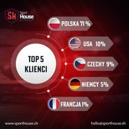 Sport House infografika
