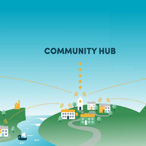 Clear Fork Community Wireless Broadband Project