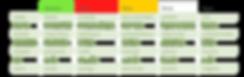 cinco-elementos-MEDICINA-CHINESA-tabela-