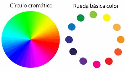 ¿Cómo acertar en la combinación de colores para DECORAR?