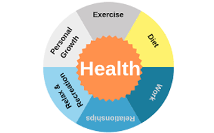 Health Coaching Cover Picture.png