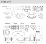 Table or Buffet Guide for the Rest of Us