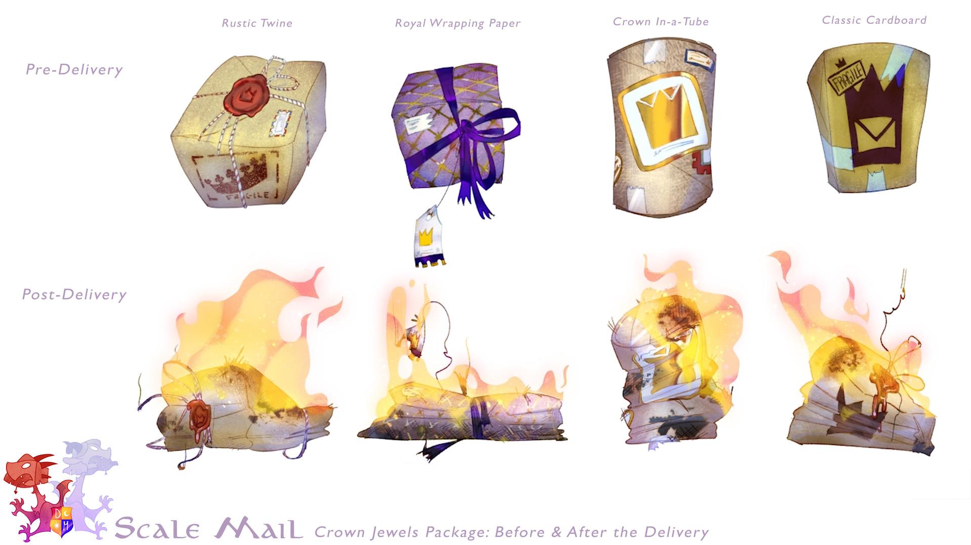 Packages Burned vs Unburned