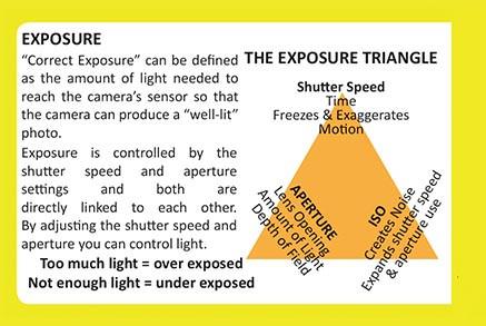 Exposing Correct Exposure