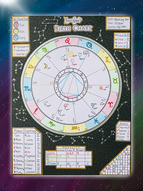 Personalized Birth Chart + Energy Reading