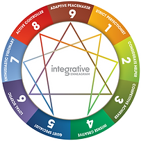 Integrative-Enneagram-Wheel-copyright.pn