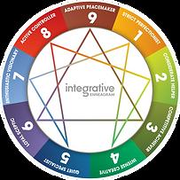 Integrative-Enneagram-Wheel-copyright.pn