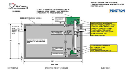 """2000 Gallon Dose Tank Residential 2"""" Earth Covered Maximum, Non Traffic Rated Penetron Added"""