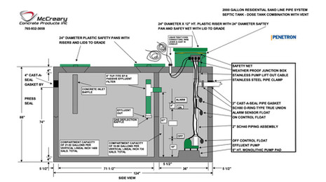 2000 Gallon Residential Sand Line Pipe System Septic Tank - Dose Tank Combination with Vent