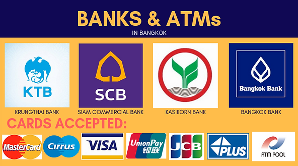 BANKS & ATMs (3).png