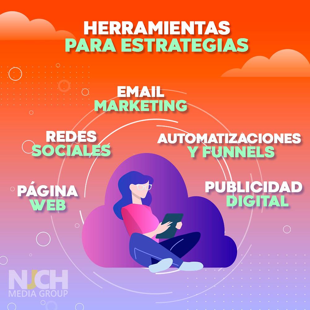Estrategias de Marketing 360
