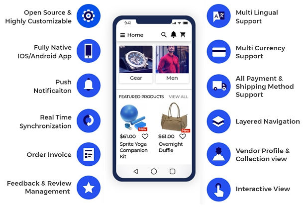 mobile app benifits.jpg