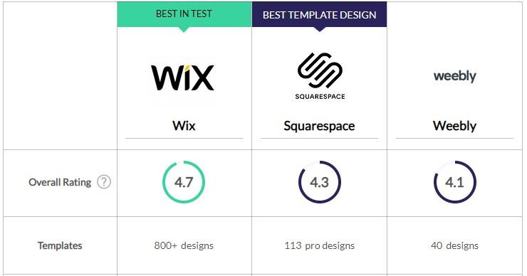 Quick eCommerce Builders.jpg