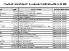 Listado de asignados Subsidios de Vivienda - 30 de Abril de 2021