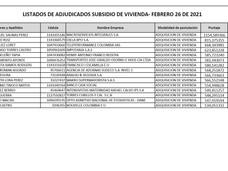 Listado de asignados Subsidios de Vivienda -  26 de Febrero de 2021