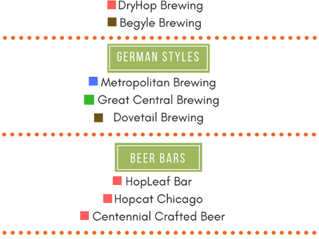 Chicago Beer Guide