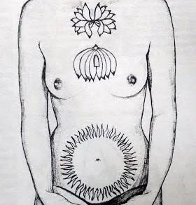 El templo del cuerpo y la Mujer