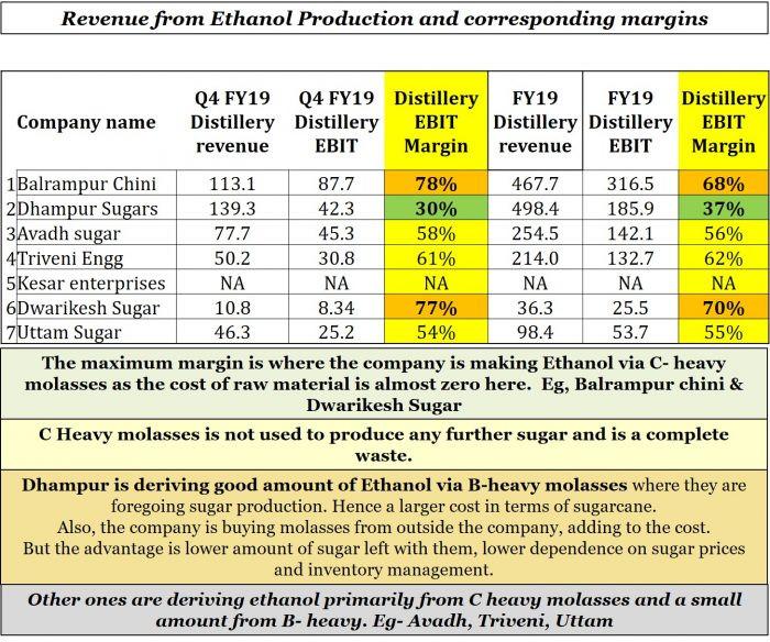 ethanol game changer