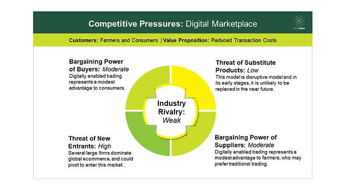 Digital Marketplace - Diagram.jpg